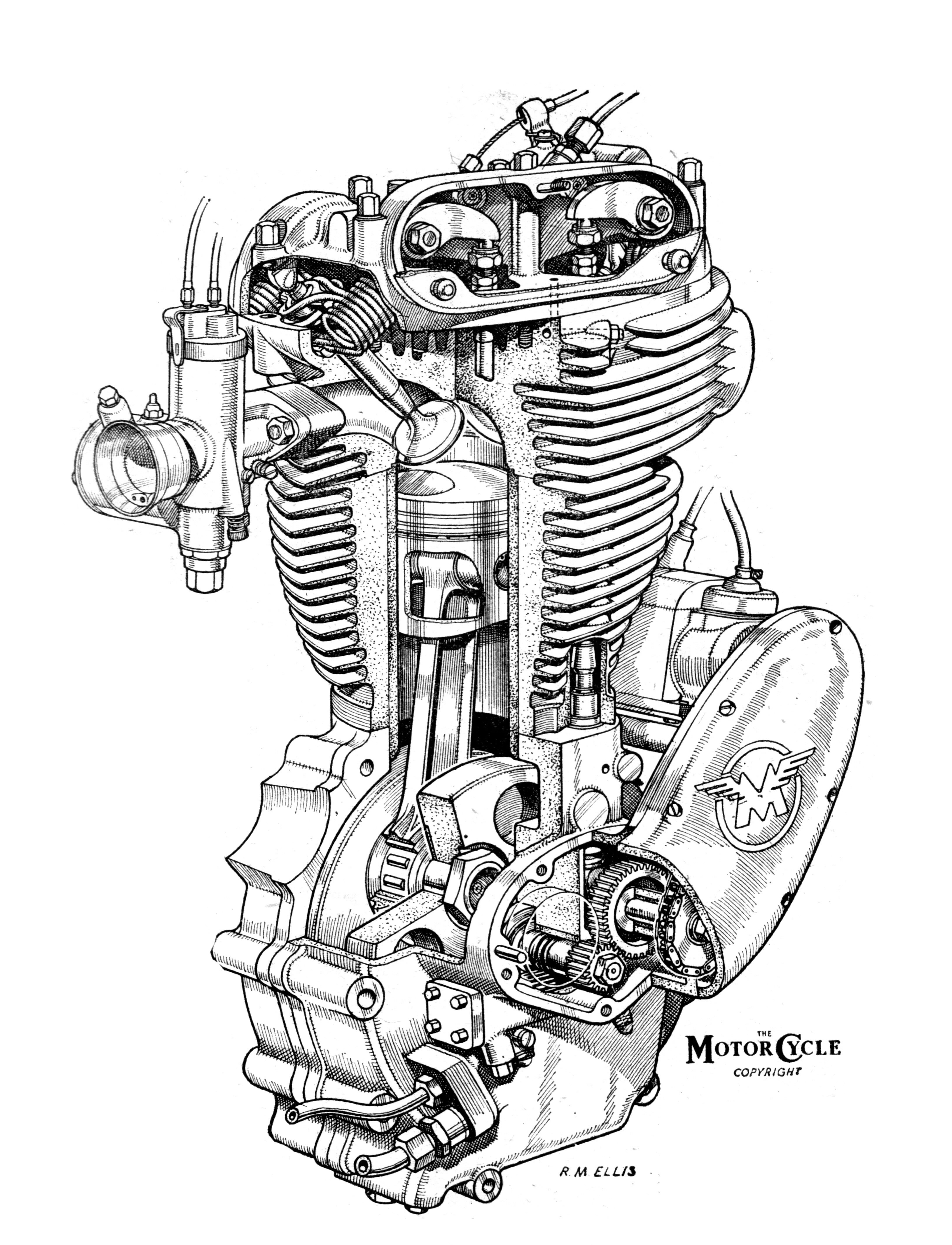 Matchless Motorcycle Engine Diagram Wiring Ajs Owners Club View Topic Parts Book Exploded
